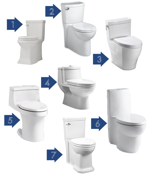 Which Throne Will We Own? Shopping for a New Toilet | This American House
